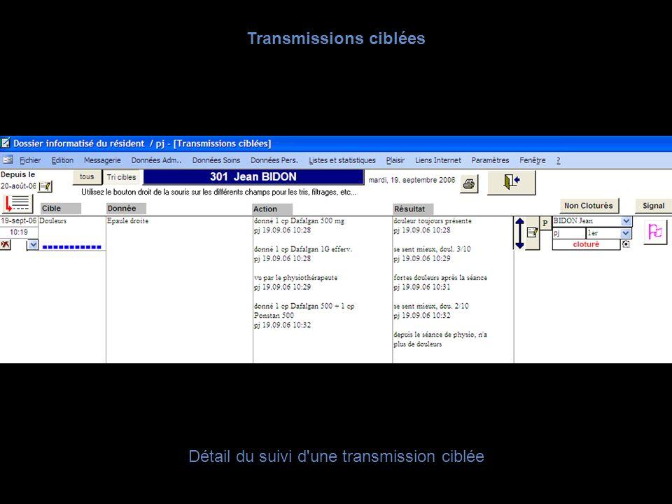 Transmissions ciblées Détail du suivi d'une transmission ciblée