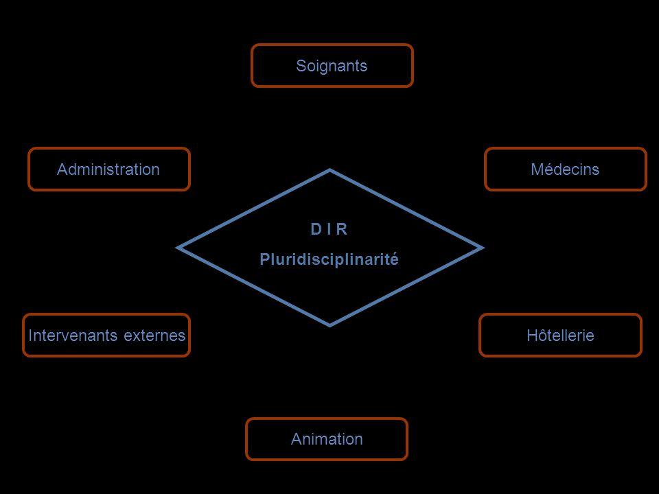D I R Pluridisciplinarité Soignants Animation AdministrationMédecins Intervenants externesHôtellerie