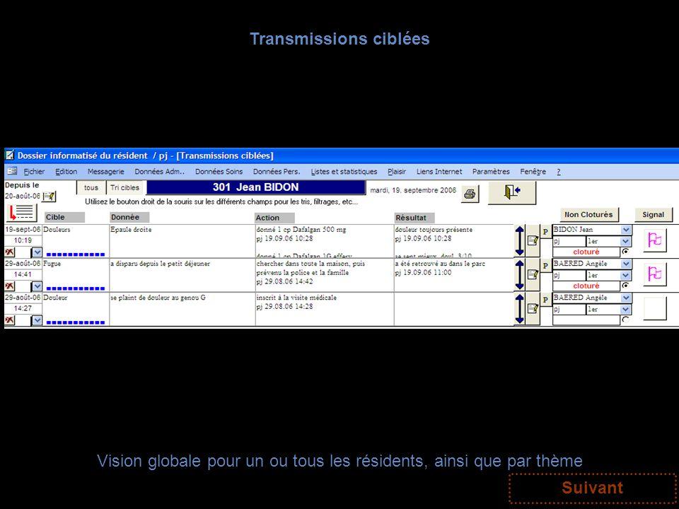 Transmissions ciblées Vision globale pour un ou tous les résidents, ainsi que par thème Suivant