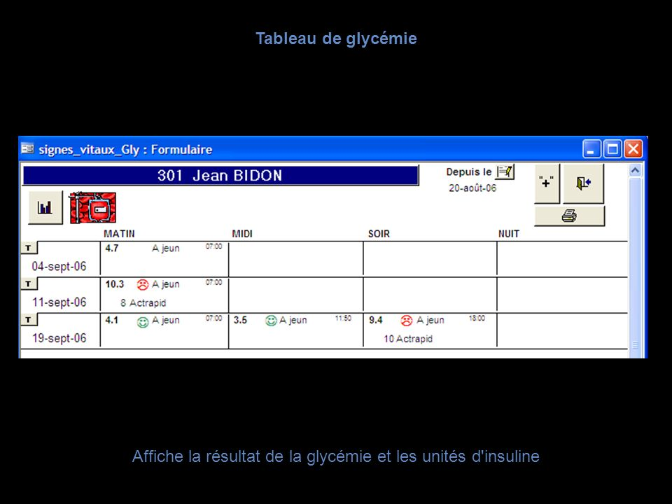 Tableau de glycémie Affiche la résultat de la glycémie et les unités d'insuline