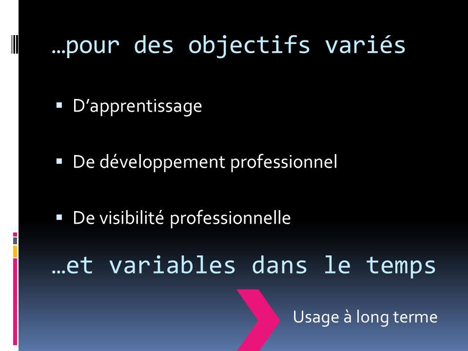 …pour des objectifs variés Dapprentissage De développement professionnel De visibilité professionnelle Usage à long terme …et variables dans le temps