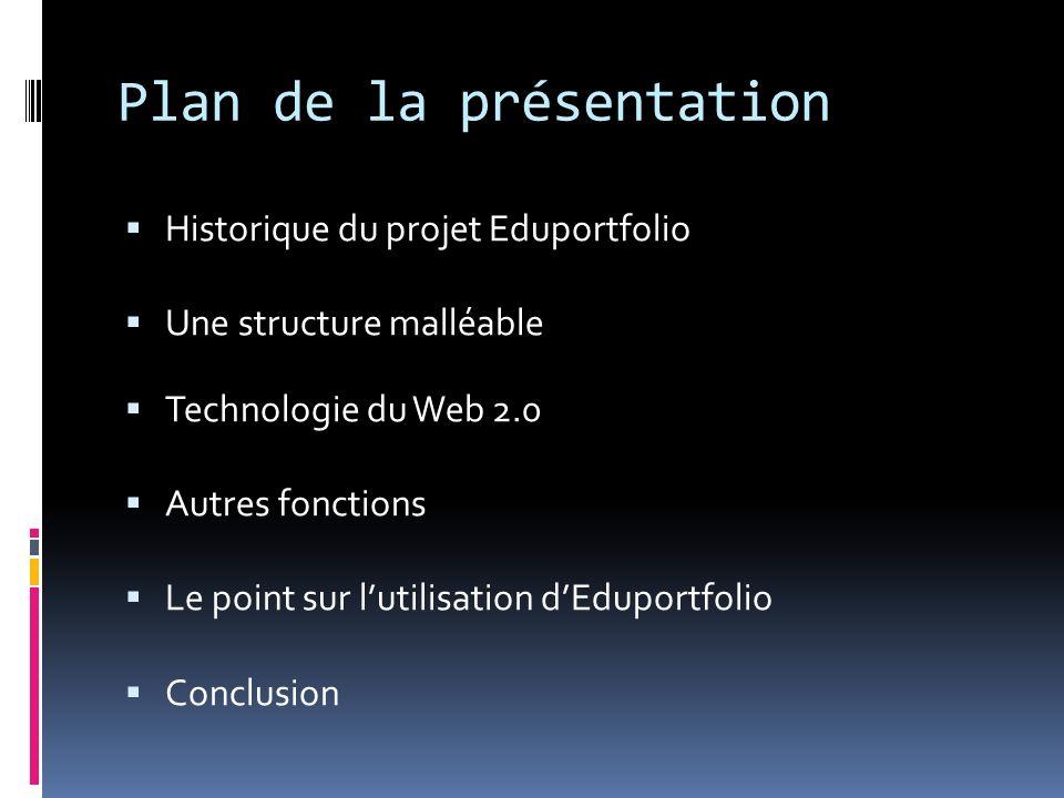 Plan de la présentation Historique du projet Eduportfolio Une structure malléable Technologie du Web 2.0 Autres fonctions Le point sur lutilisation dEduportfolio Conclusion