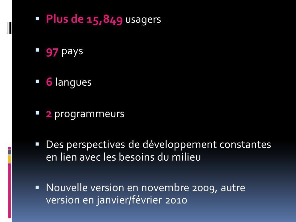 Plus de 15,849 usagers 97 pays 6 langues 2 programmeurs Des perspectives de développement constantes en lien avec les besoins du milieu Nouvelle version en novembre 2009, autre version en janvier/février 2010