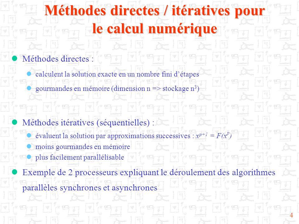 5 Algorithmes itératifs synchrones Les processeurs commencent la même itération au même moment Les échanges de données sont réalisées à la fin d une itération Beaucoup de temps morts entre les itérations (périodes dinactivité) Dégrade considérablement les performances des algorithmes parallèles x i p+1 = F i (x 1 p, x 2 p ) i=1,2 1 1 Processeur 1 Processeur 2 temps 2 2 3 3 4 4 5 5 6 6 x1x1 x2x2 phases de calcul phases de communication et d attente