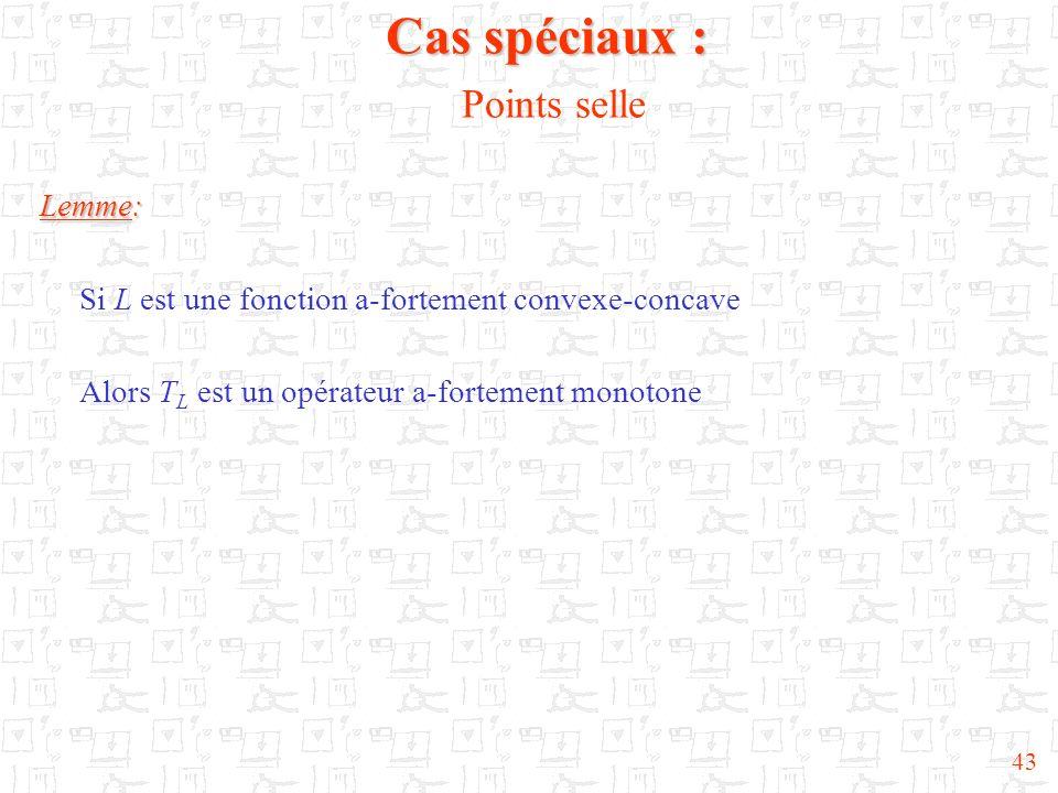 43 Lemme: Si L est une fonction a-fortement convexe-concave Alors T L est un opérateur a-fortement monotone Cas spéciaux : Cas spéciaux : Points selle