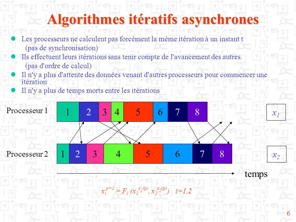 6 Algorithmes itératifs asynchrones Les processeurs ne calculent pas forcément la même itération à un instant t (pas de synchronisation) Ils effectuen