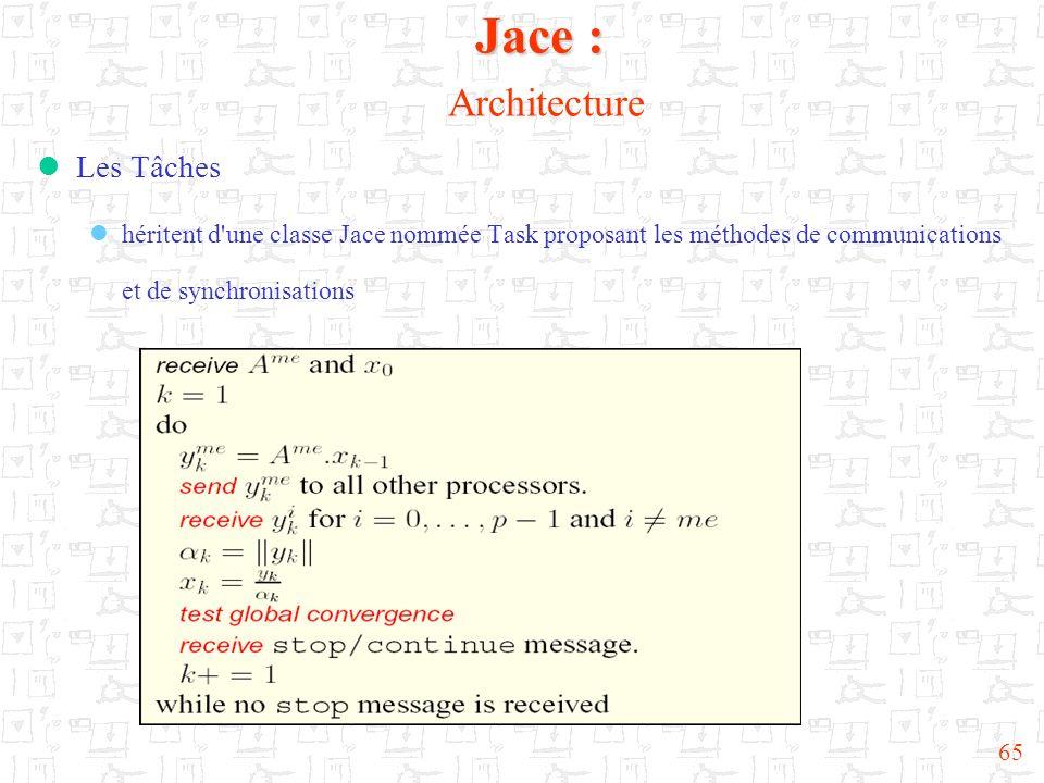 65 Jace : Jace : Architecture Les Tâches héritent d'une classe Jace nommée Task proposant les méthodes de communications et de synchronisations