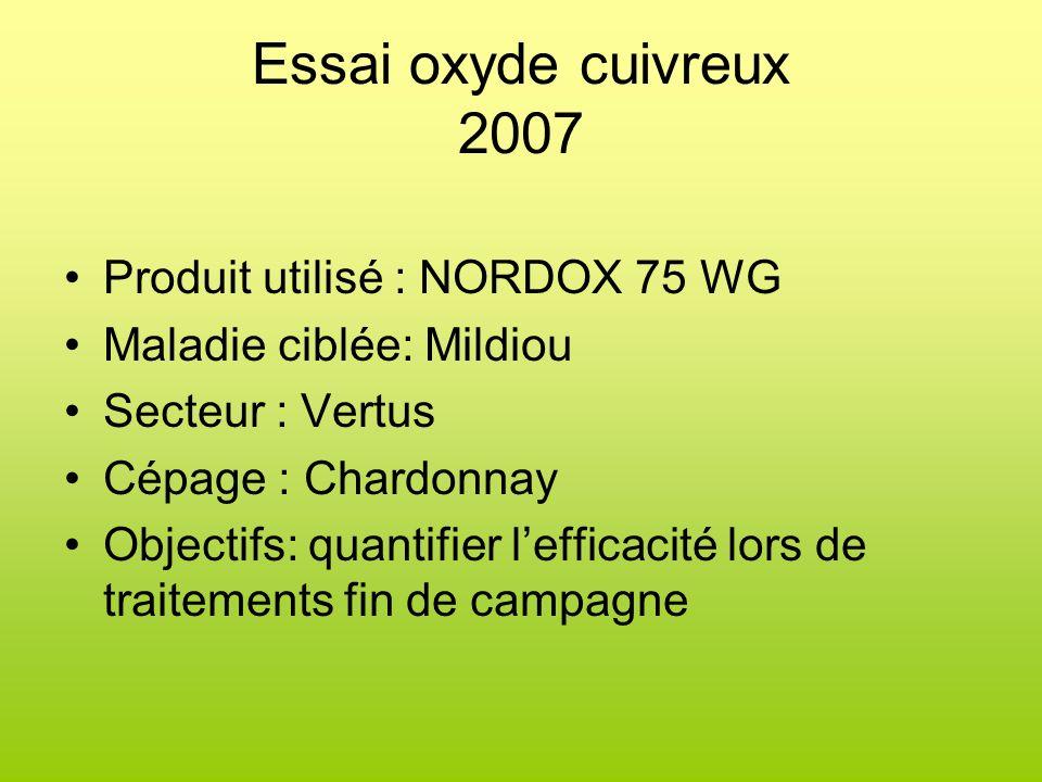 Essai oxyde cuivreux 2007 Produit utilisé : NORDOX 75 WG Maladie ciblée: Mildiou Secteur : Vertus Cépage : Chardonnay Objectifs: quantifier lefficacit