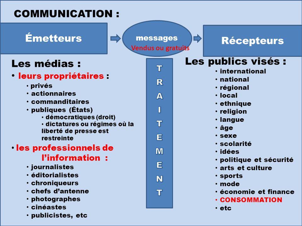 COMMUNICATION : Émetteurs Récepteurs messages Les médias : leurs propriétaires : privés actionnaires commanditaires publiques (États) démocratiques (d