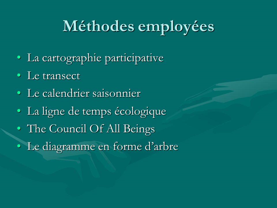 Méthodes employées La cartographie participativeLa cartographie participative Le transectLe transect Le calendrier saisonnierLe calendrier saisonnier