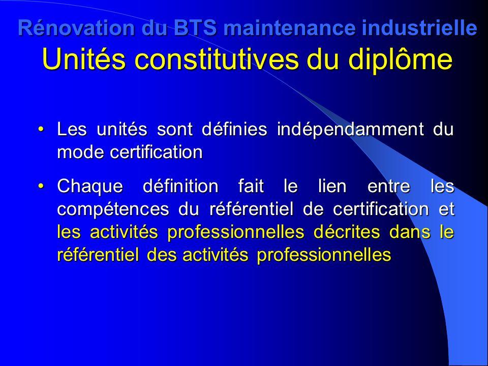 Rénovation du BTS maintenance industrielle Unités constitutives du diplôme Les unités sont définies indépendamment du mode certificationLes unités son
