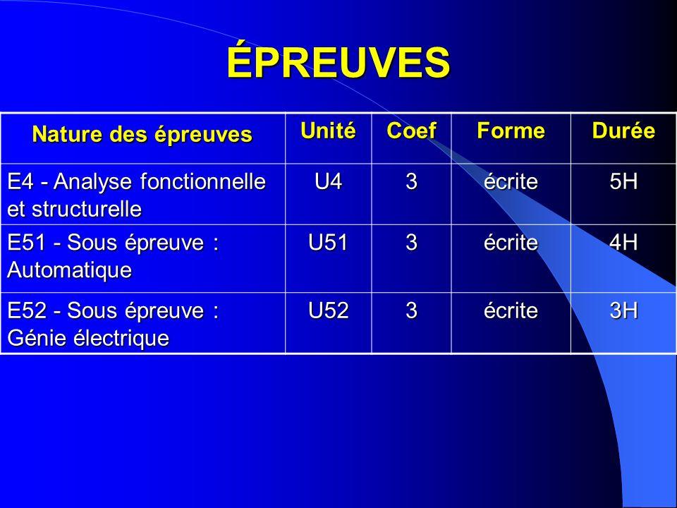 Nature des épreuves UnitéCoefFormeDurée E4 - Analyse fonctionnelle et structurelle U43écrite5H E51 - Sous épreuve : Automatique U513écrite4H E52 - Sou