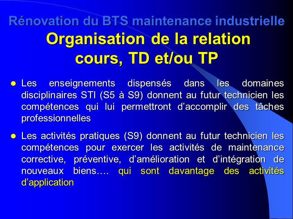 Rénovation du BTS maintenance industrielle Organisation de la relation cours, TD et/ou TP Les enseignements dispensés dans les domaines disciplinaires