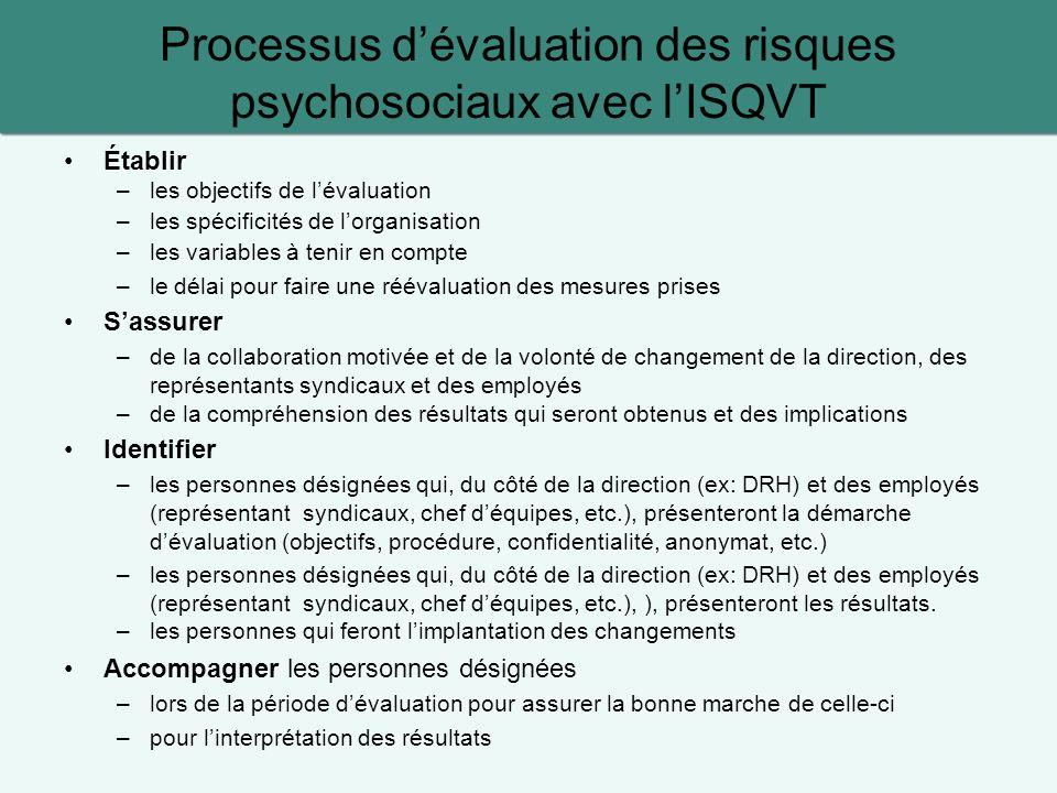 Processus dévaluation des risques psychosociaux avec lISQVT Établir –les objectifs de lévaluation –les spécificités de lorganisation –les variables à