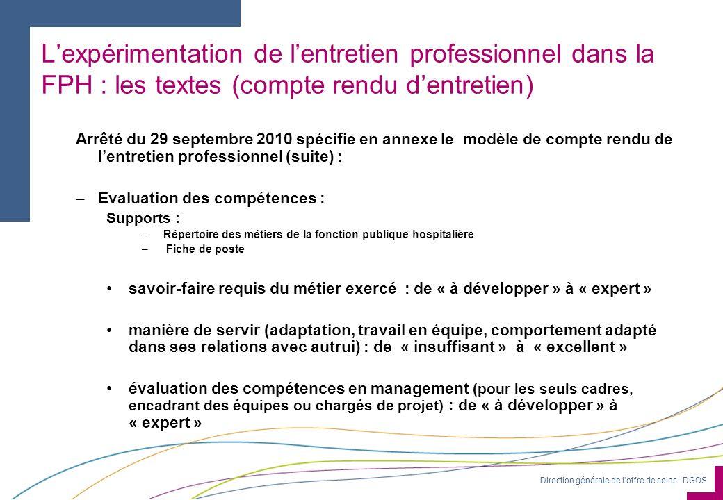 Direction générale de loffre de soins - DGOS Lexpérimentation de lentretien professionnel dans la FPH : les textes (compte rendu dentretien) Arrêté du