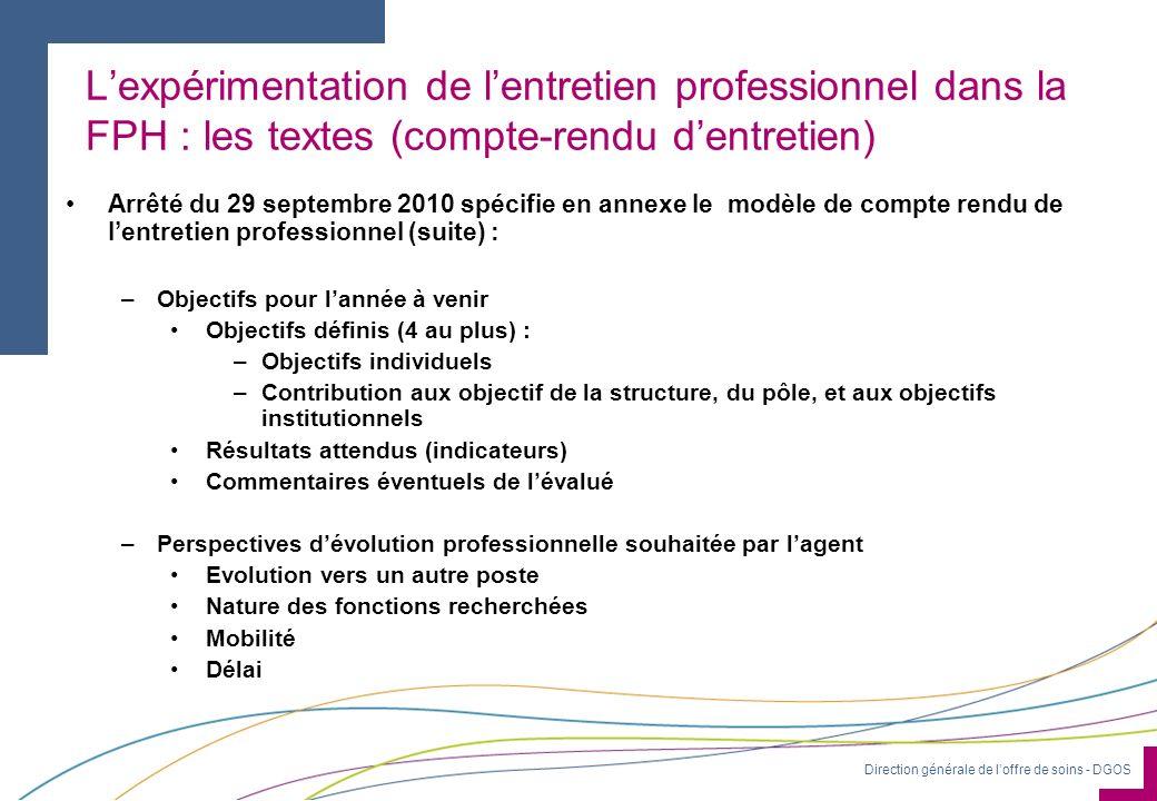 Direction générale de loffre de soins - DGOS Lexpérimentation de lentretien professionnel dans la FPH : les textes (compte-rendu dentretien) Arrêté du