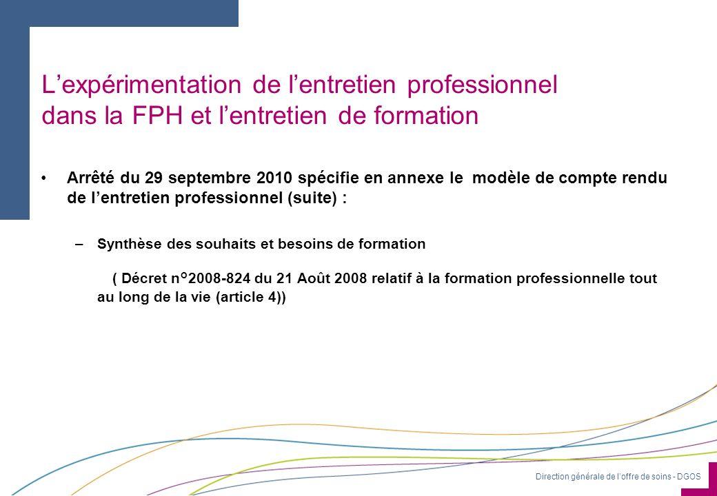 Direction générale de loffre de soins - DGOS Lexpérimentation de lentretien professionnel dans la FPH et lentretien de formation Arrêté du 29 septembr