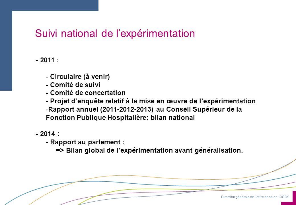 Direction générale de loffre de soins - DGOS Suivi national de lexpérimentation - 2011 : - Circulaire (à venir) - Comité de suivi - Comité de concerta