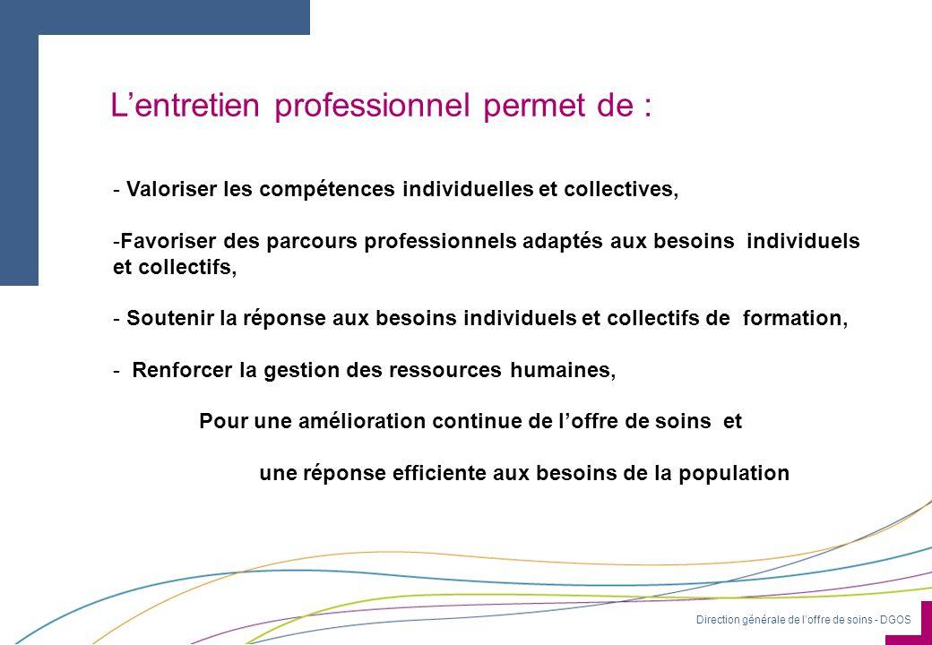 Direction générale de loffre de soins - DGOS Lentretien professionnel permet de : - Valoriser les compétences individuelles et collectives, -Favoriser