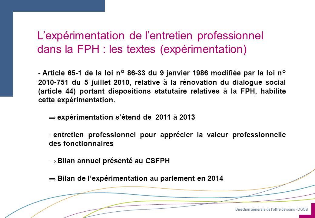Direction générale de loffre de soins - DGOS Lexpérimentation de lentretien professionnel dans la FPH : les textes (expérimentation) - Article 65-1 de