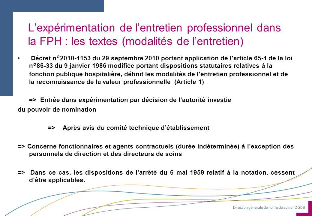 Direction générale de loffre de soins - DGOS Lexpérimentation de lentretien professionnel dans la FPH : les textes (modalités de lentretien) Décret n°