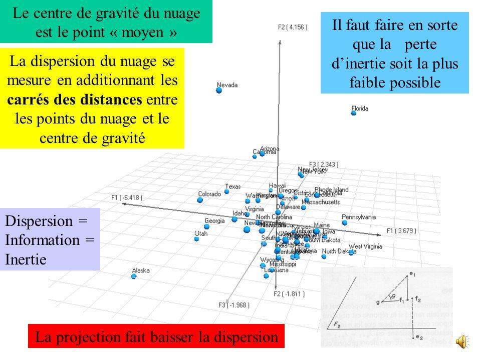 048121620 CBA M1M1 048121620 C B A 0 4 8 12 16 20 M1M1 M2M2 M3M3 048121620 0 4 8 12 16 20 M1M1 M2M2 Illustration graphique de lACP