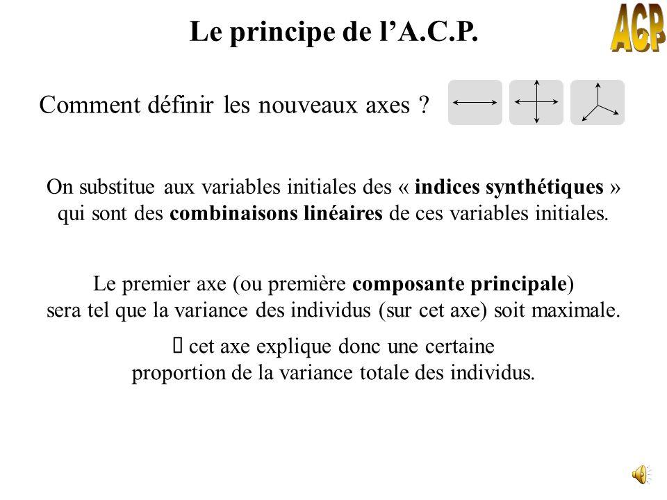 Le principe de lA.C.P. Les individus (ou les variables ) sont décrits dans un espace à « p (ou n) dimensions » (nombre de variables (ou dindividus)) 1