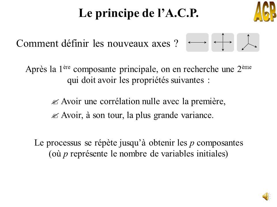 Le principe de lA.C.P. Comment définir les nouveaux axes ? On substitue aux variables initiales des « indices synthétiques » qui sont des combinaisons