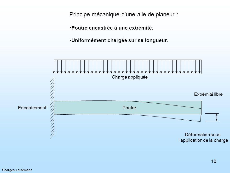 Georges Lautemann 10 Principe mécanique dune aile de planeur : Poutre encastrée à une extrémité. Uniformément chargée sur sa longueur. Encastrement Ch