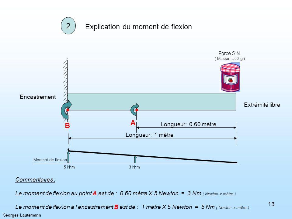 Georges Lautemann 13 Explication du moment de flexion Commentaires : Le moment de flexion au point A est de : 0.60 mètre X 5 Newton = 3 Nm ( Newton x