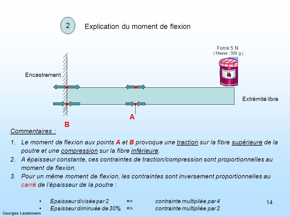 Georges Lautemann 14 Explication du moment de flexion Commentaires : 1.Le moment de flexion aux points A et B provoque une traction sur la fibre supér
