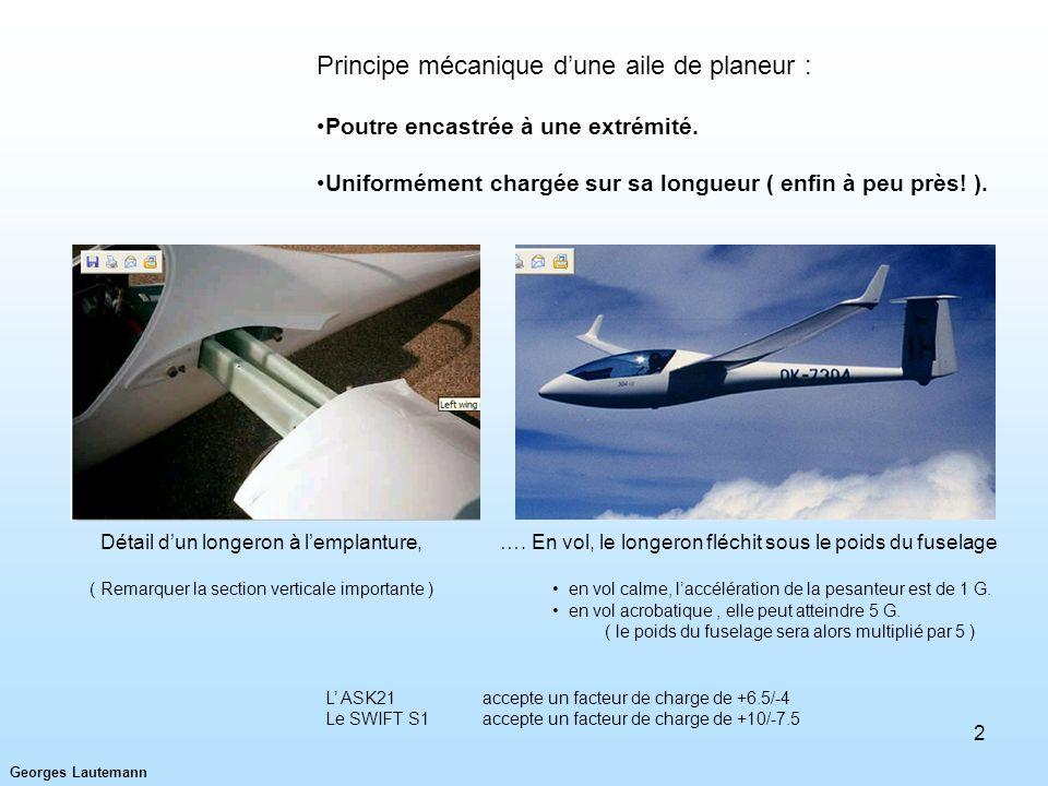 2 Principe mécanique dune aile de planeur : Poutre encastrée à une extrémité. Uniformément chargée sur sa longueur ( enfin à peu près! ). Détail dun l