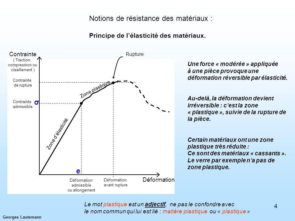 Georges Lautemann 4 Notions de résistance des matériaux : Principe de lélasticité des matériaux. Une force « modérée » appliquée à une pièce provoque