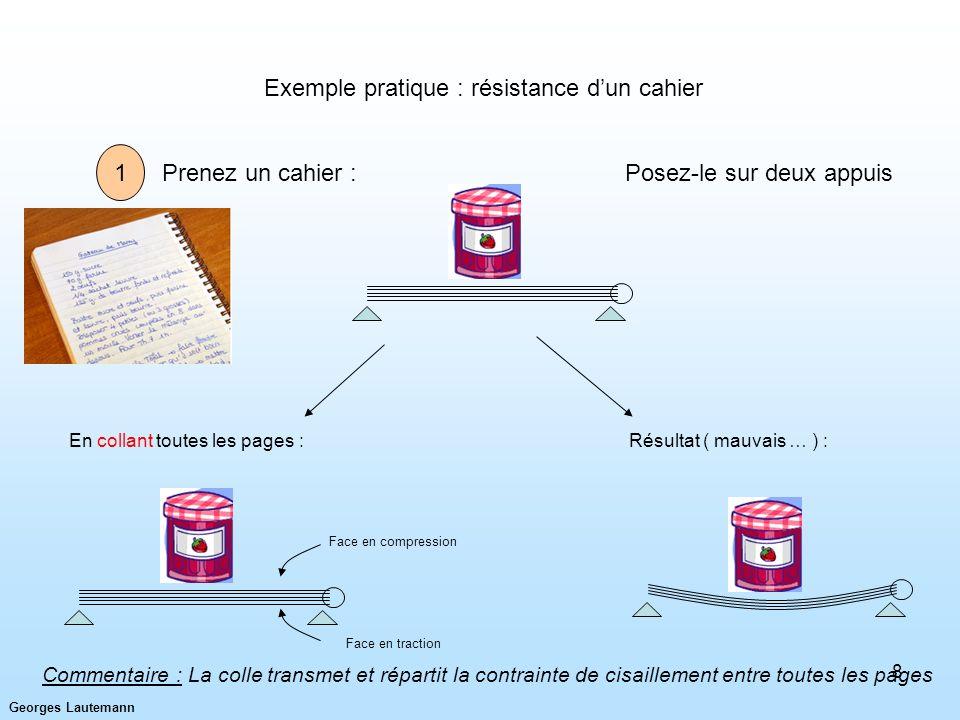 Georges Lautemann 8 Exemple pratique : résistance dun cahier Prenez un cahier : 1 Résultat ( mauvais … ) : Commentaire : La colle transmet et répartit