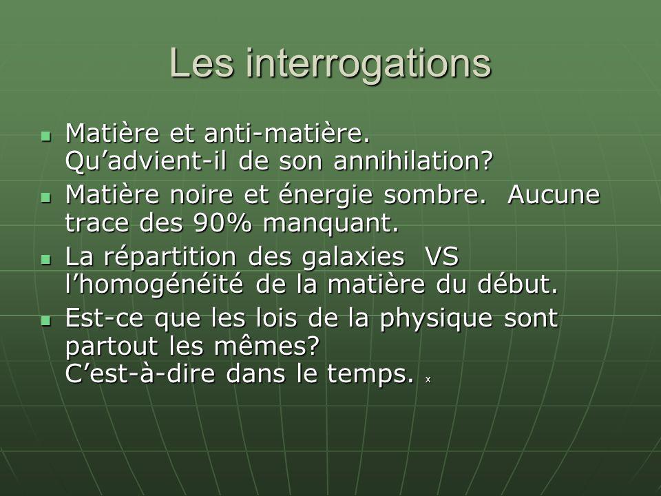 Les interrogations Matière et anti-matière.Quadvient-il de son annihilation.