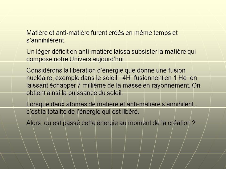 Matière et anti-matière furent créés en même temps et sannihilèrent.