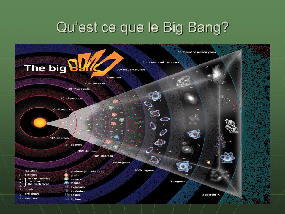 Quest ce que le Big Bang?