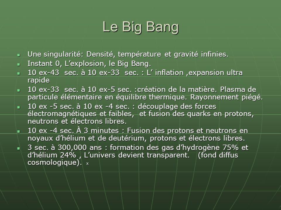 Le Big Bang Une singularité: Densité, température et gravité infinies. Une singularité: Densité, température et gravité infinies. Instant 0, Lexplosio