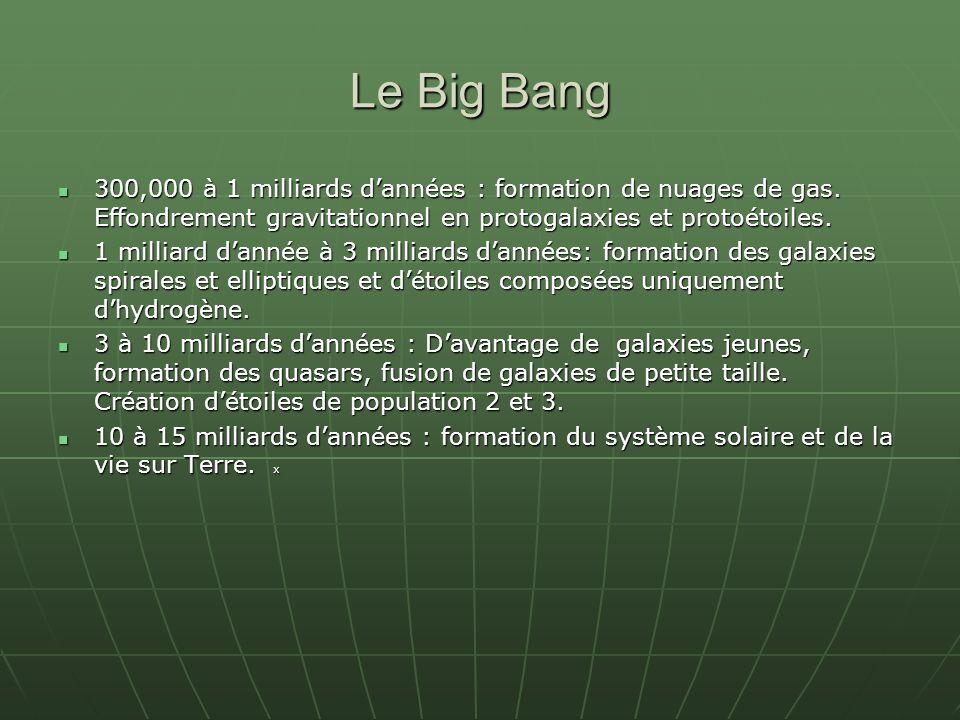 Le Big Bang 300,000 à 1 milliards dannées : formation de nuages de gas. Effondrement gravitationnel en protogalaxies et protoétoiles. 300,000 à 1 mill