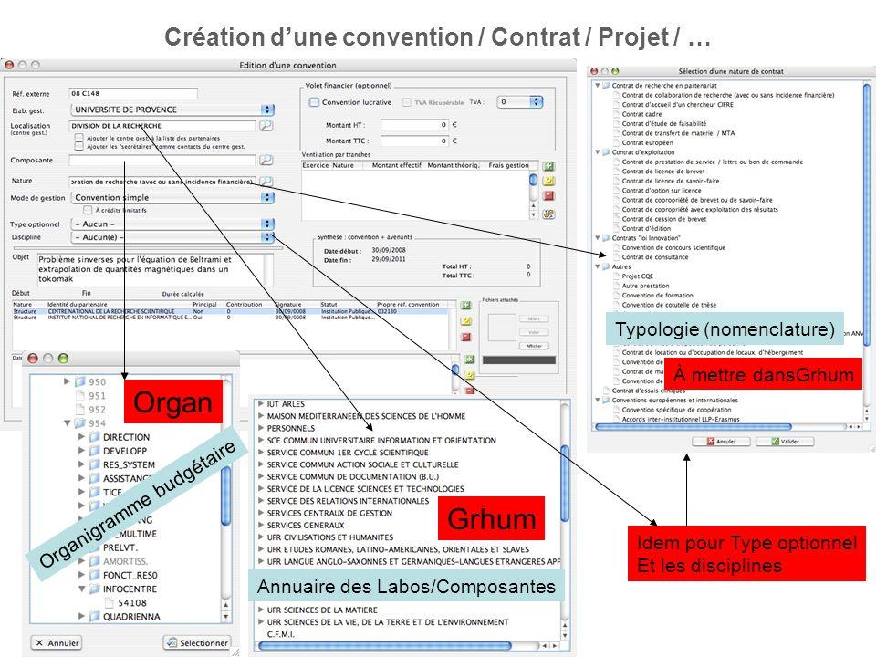 Création dune convention / Contrat / Projet / … Typologie (nomenclature) Annuaire des Labos/Composantes Organigramme budgétaire Organ Grhum À mettre d