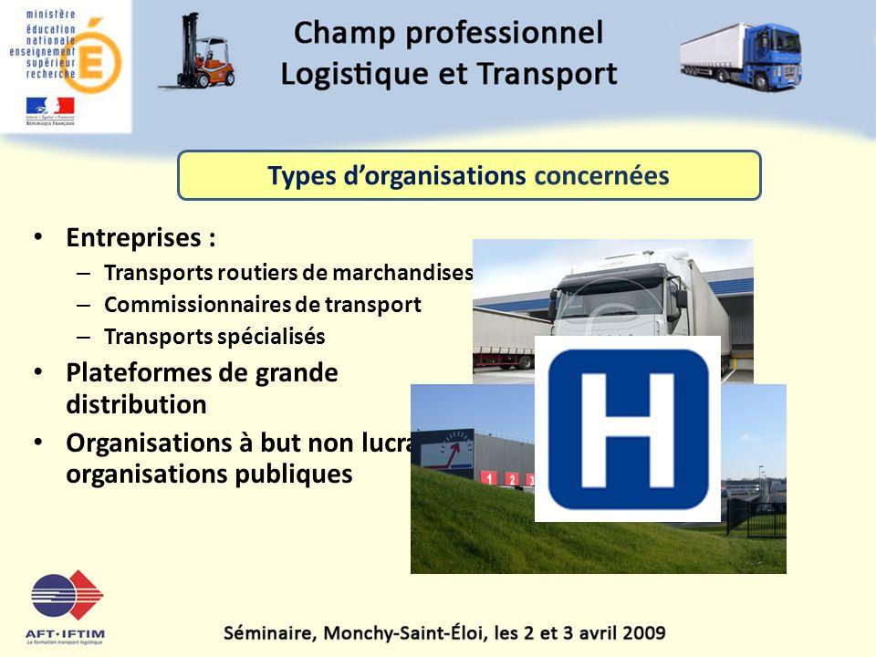 Entreprises : – Transports routiers de marchandises – Commissionnaires de transport – Transports spécialisés Plateformes de grande distribution Organi