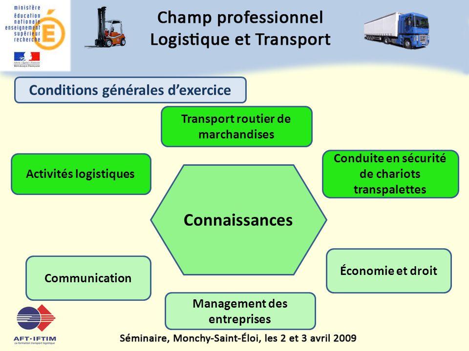 Connaissances Activités logistiques Transport routier de marchandises Conduite en sécurité de chariots transpalettes Économie et droit Management des