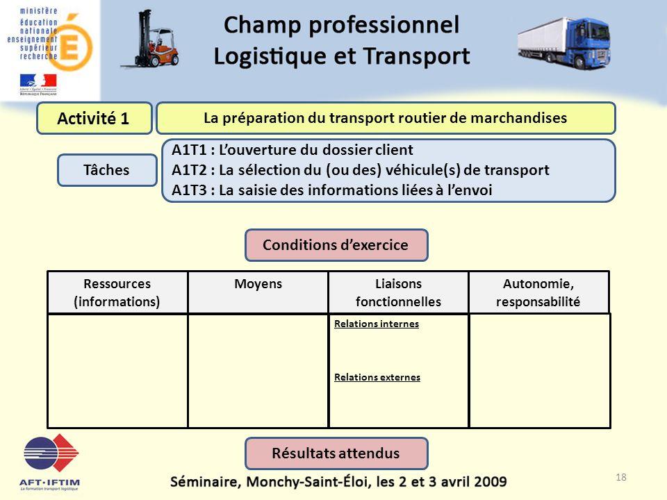 18 Activité 1 Tâches Conditions dexercice La préparation du transport routier de marchandises A1T1 : Louverture du dossier client A1T2 : La sélection