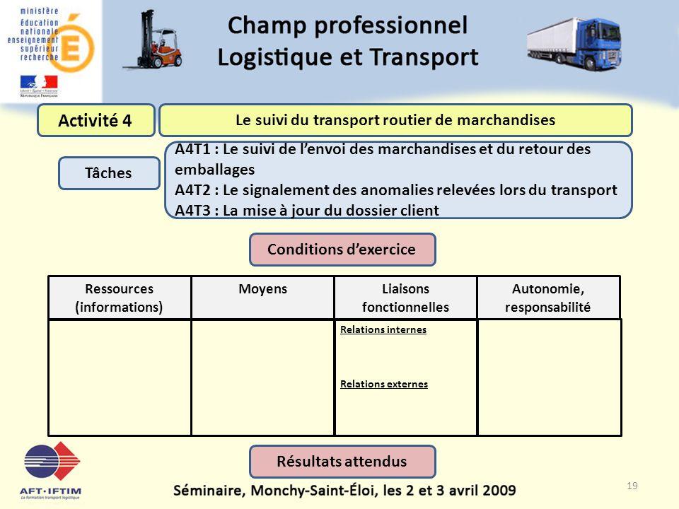 19 Activité 4 Conditions dexercice Le suivi du transport routier de marchandises A4T1 : Le suivi de lenvoi des marchandises et du retour des emballage