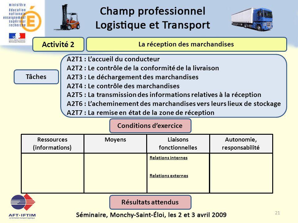 21 Activité 2 Tâches La réception des marchandises A2T1 : Laccueil du conducteur A2T2 : Le contrôle de la conformité de la livraison A2T3 : Le décharg