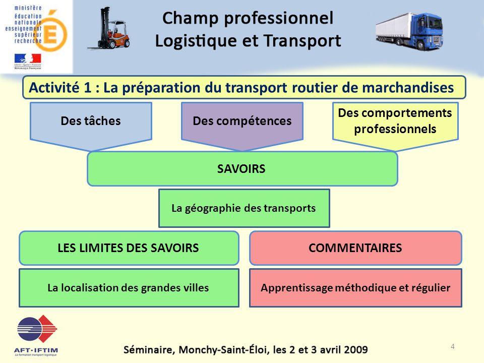 4 Des compétences Des comportements professionnels Des tâches SAVOIRS La géographie des transports LES LIMITES DES SAVOIRSCOMMENTAIRES La localisation