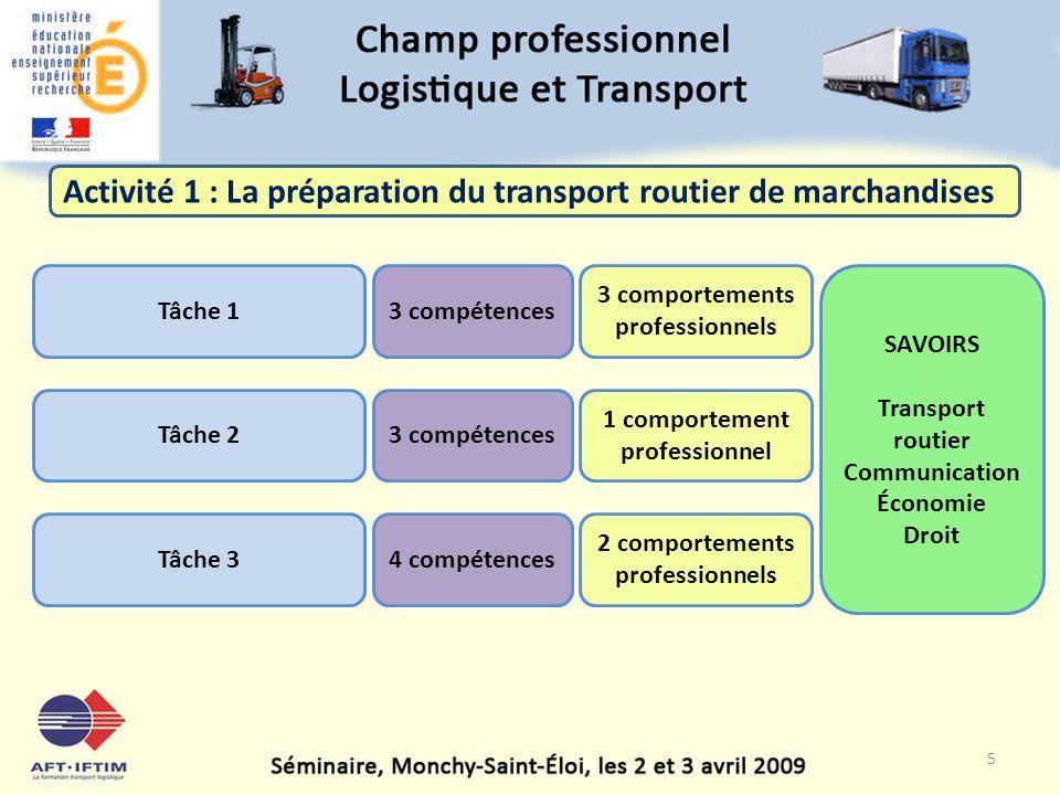 5 Tâche 1 Tâche 2 Tâche 3 3 compétences 4 compétences 3 comportements professionnels 1 comportement professionnel 2 comportements professionnels SAVOI