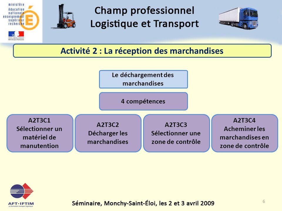 6 Le déchargement des marchandises 4 compétences A2T3C1 Sélectionner un matériel de manutention A2T3C2 Décharger les marchandises A2T3C3 Sélectionner
