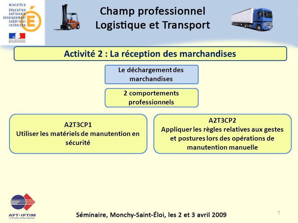 7 Le déchargement des marchandises 2 comportements professionnels A2T3CP1 Utiliser les matériels de manutention en sécurité A2T3CP2 Appliquer les règl