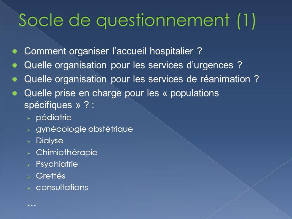 Comment organiser laccueil hospitalier ? Quelle organisation pour les services durgences ? Quelle organisation pour les services de réanimation ? Quel